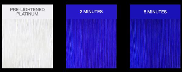 Vivid Blue BALSAM cu BondFix 3